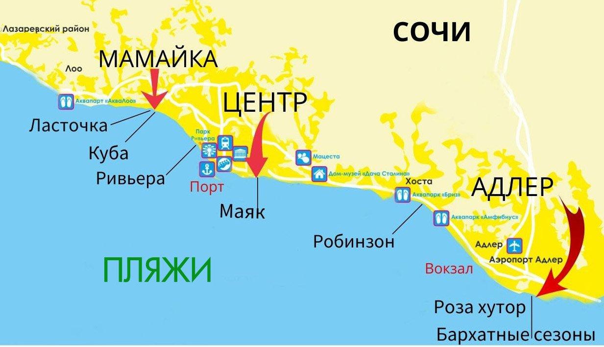 plyazhi-sochi