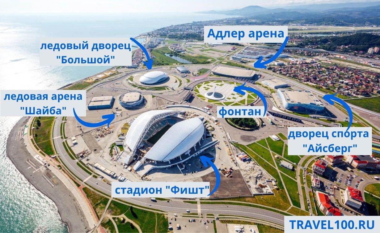 olimpijskij-park-karta-obektov